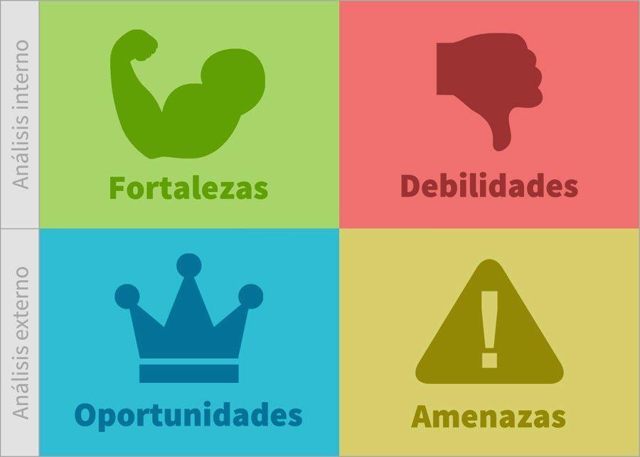 ANALISIS DAFO PARA CREAR UNA ESTRATEGIA DE CONTENIDOS