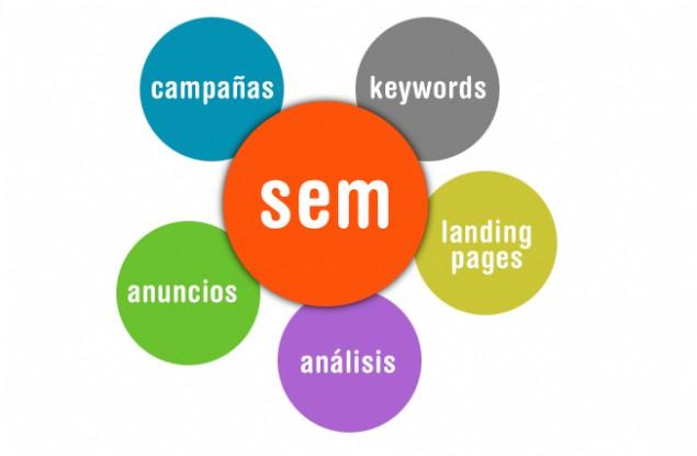 tictacseo expertos en diseño de campañas de SEM eficaces y rentables