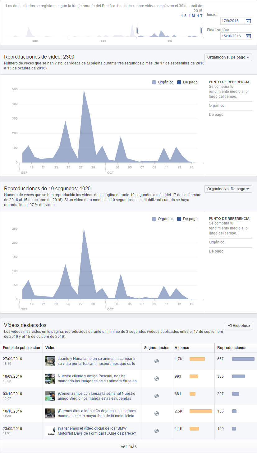 nueva actualización facebook videos