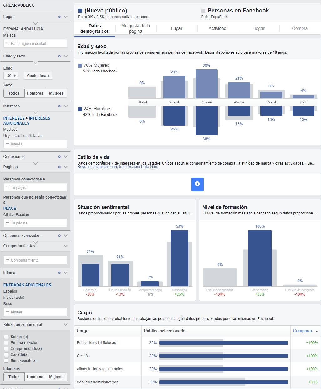 configurando públicos con la herramienta estadísticas de público en facebook